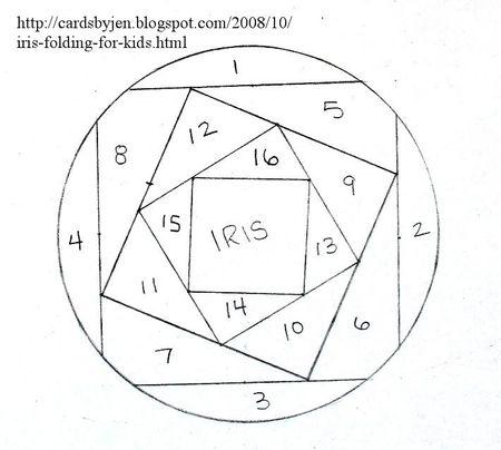 Circle Iris Folded Pattern